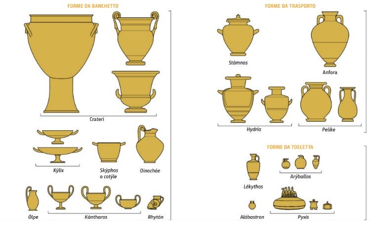 Ceramica cratere anfora toeletta simposio Grecia